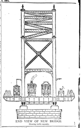 East Omaha Bridge, 1893
