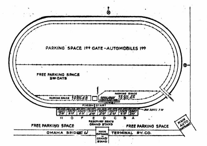 Omaha Auto Speedway, North Omaha, Nebraska